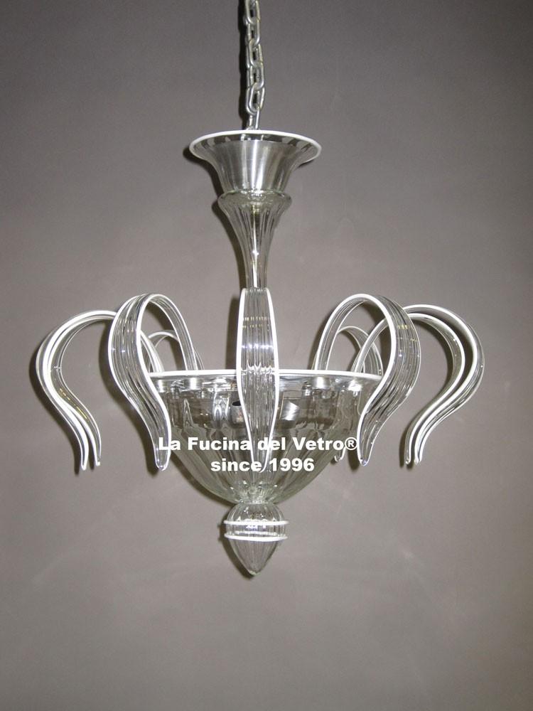 Soffitto di vetro significato ~ idee di design nella vostra casa